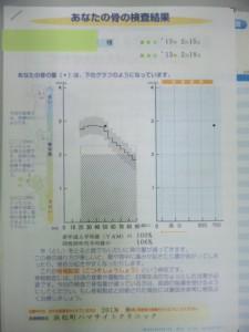 骨密度レポート