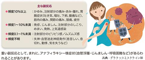 HPVワクチン | 浜松町ハマサイト...